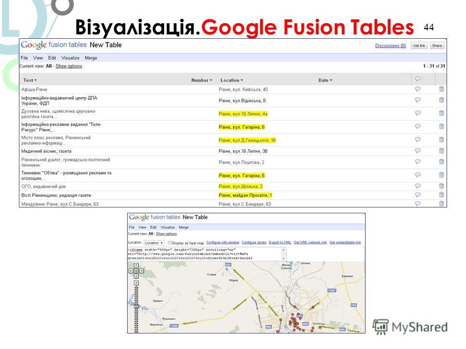 44 Візуалізація.Google Fusion Tables L