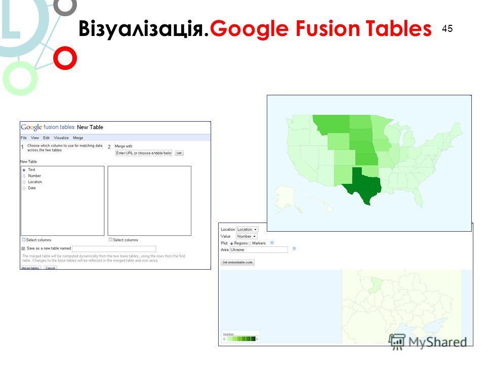 45 Візуалізація.Google Fusion Tables L