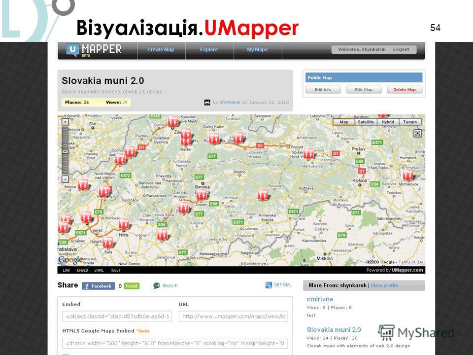 54 Візуалізація.UMapper L