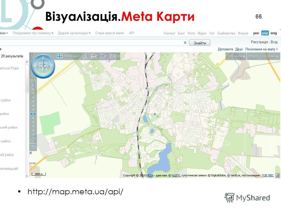 66 http://map.meta.ua/api/ Візуалізація.Meta Карти L