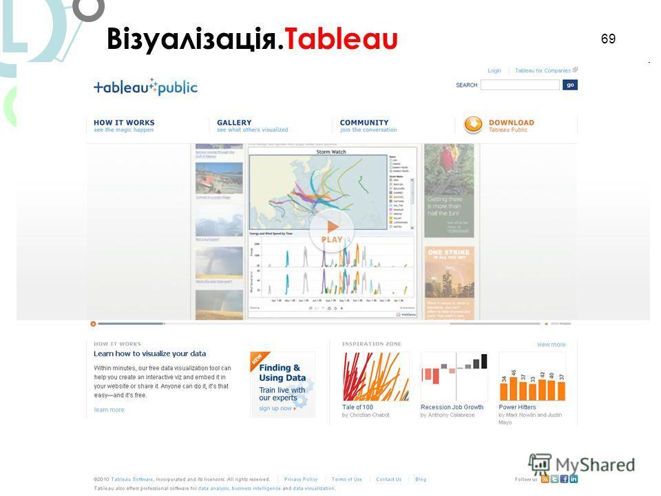 69 http://www.visualizefree.com/visualizations.jsp http://www.tableausoftware.com Візуалізація.Tableau L