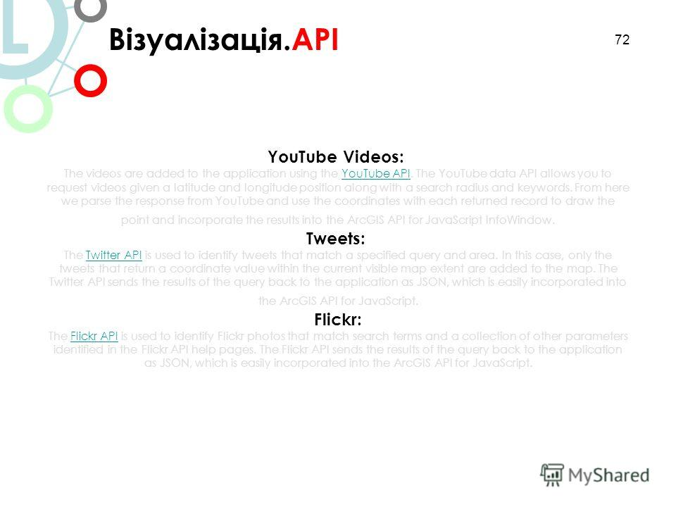 72 YouTube Videos: The videos are added to the application using the YouTube API. The YouTube data API allows you to request videos given a latitude and longitude position along with a search radius and keywords. From here we parse the response from