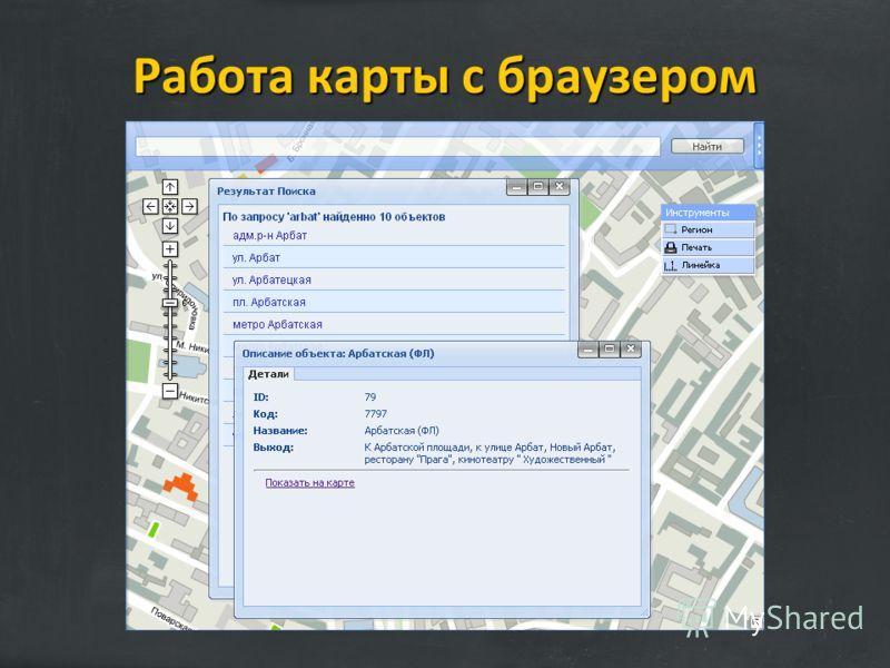 Работа карты с браузером
