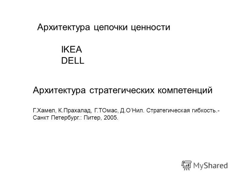 Архитектура цепочки ценности IKEA DELL Архитектура стратегических компетенций Г.Хамел, К.Прахалад, Г.ТОмас, Д.ОНил. Стратегическая гибкость.- Санкт Петербург.: Питер, 2005.