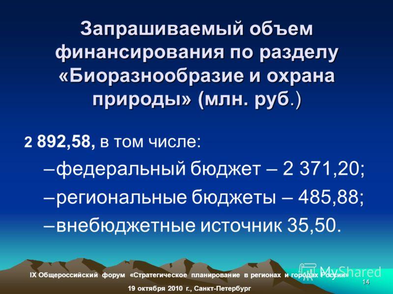 14 Запрашиваемый объем финансирования по разделу «Биоразнообразие и охрана природы» (млн. руб.) 2 892,58, в том числе: –федеральный бюджет – 2 371,20; –региональные бюджеты – 485,88; –внебюджетные источник 35,50. IX Общероссийский форум «Стратегическ