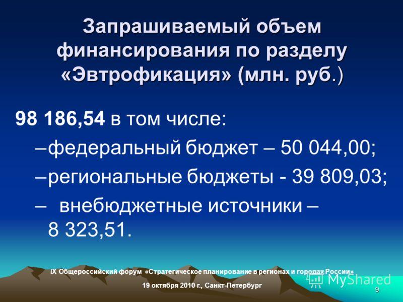 9 Запрашиваемый объем финансирования по разделу «Эвтрофикация» (млн. руб.) 98 186,54 в том числе: –федеральный бюджет – 50 044,00; –региональные бюджеты - 39 809,03; – внебюджетные источники – 8 323,51. IX Общероссийский форум «Стратегическое планиро