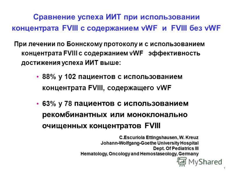 1 Эффективность ИИТ с использованием рFVIII Successfull ITI with Haemoctin® SDH C. Biedlingmeier, Poster: Haemophilia Symposium, Seefeld 2008
