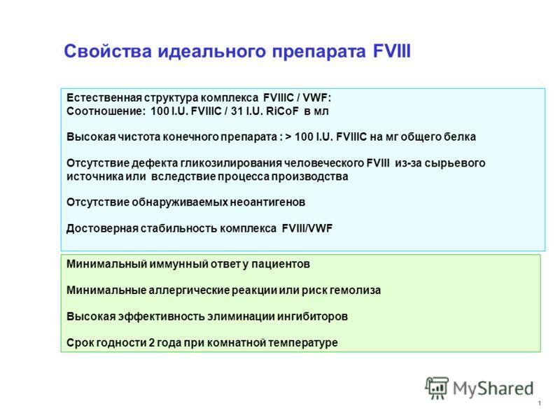 1 Фармакоэкономическая оценка выбора фактора свертывания pdF VIII: rF VIII 4.Выводы При терапии ребенка раннего возраста с тяжелой гемофилией А (ПНП) r FVIII имеется 4,8 -кратный риск увеличения расходов по сравнению с лечением такого пациента pd FVI
