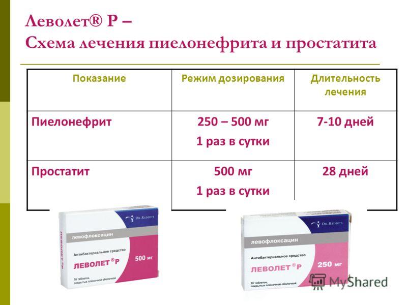 Леволет® Р – Схема лечения пиелонефрита и простатита ПоказаниеРежим дозированияДлительность лечения Пиелонефрит250 – 500 мг 1 раз в сутки 7-10 дней Простатит500 мг 1 раз в сутки 28 дней