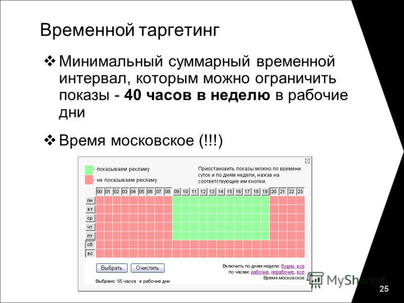 25 Временной таргетинг Минимальный суммарный временной интервал, которым можно ограничить показы - 40 часов в неделю в рабочие дни Время московское (!!!)