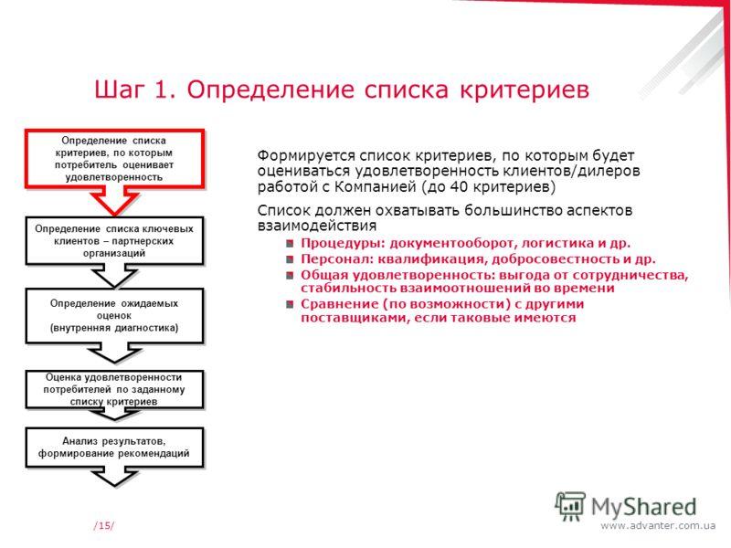 www.advanter.com.ua/15/ Шаг 1. Определение списка критериев Формируется список критериев, по которым будет оцениваться удовлетворенность клиентов/дилеров работой с Компанией (до 40 критериев) Список должен охватывать большинство аспектов взаимодейств