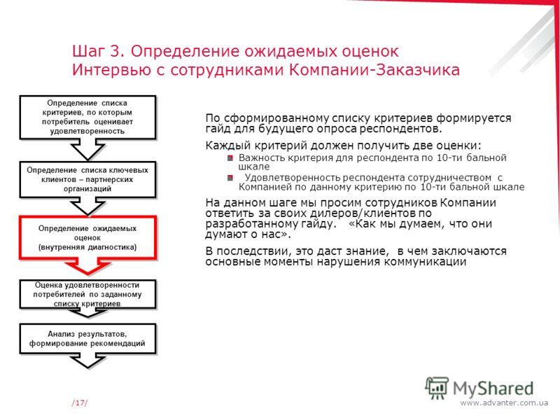 www.advanter.com.ua/17/ Шаг 3. Определение ожидаемых оценок Интервью с сотрудниками Компании-Заказчика По сформированному списку критериев формируется гайд для будущего опроса респондентов. Каждый критерий должен получить две оценки: Важность критери
