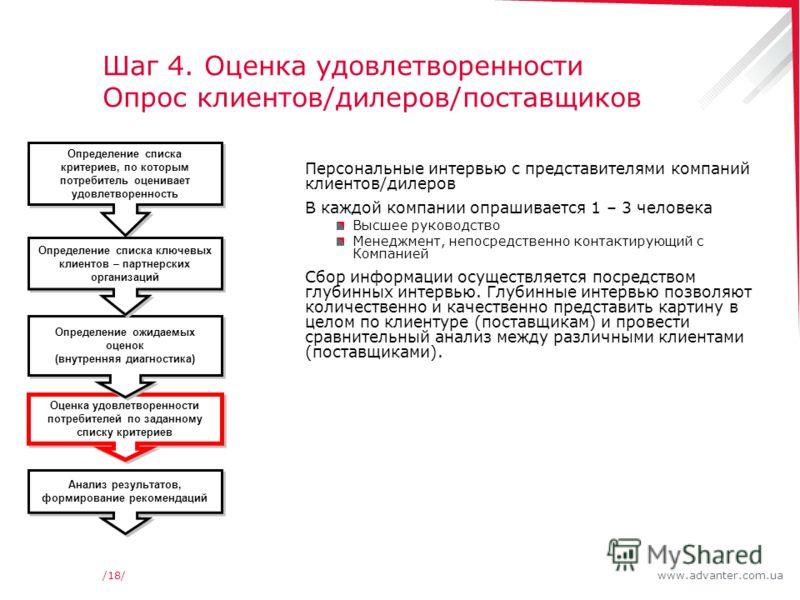 www.advanter.com.ua/18/ Шаг 4. Оценка удовлетворенности Опрос клиентов/дилеров/поставщиков Персональные интервью с представителями компаний клиентов/дилеров В каждой компании опрашивается 1 – 3 человека Высшее руководство Менеджмент, непосредственно