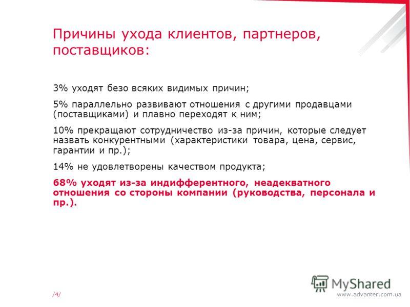 www.advanter.com.ua/4//4/ Причины ухода клиентов, партнеров, поставщиков: 3% уходят безо всяких видимых причин; 5% параллельно развивают отношения с другими продавцами (поставщиками) и плавно переходят к ним; 10% прекращают сотрудничество из-за причи