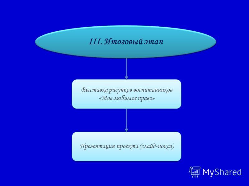 Выставка рисунков воспитанников «Мое любимое право» Презентация проекта (слайд-показ)