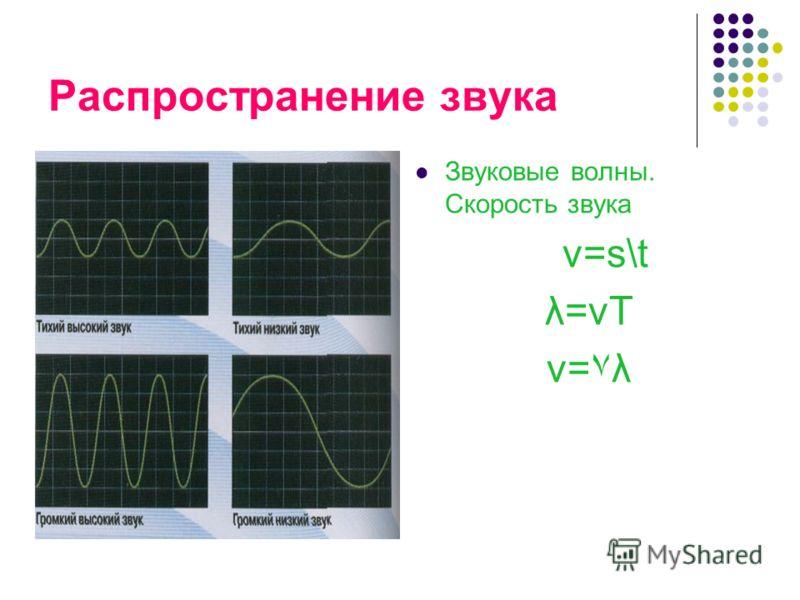 Распространение звука Звуковые волны. Скорость звука v=s\t λ=vT v=٧λ