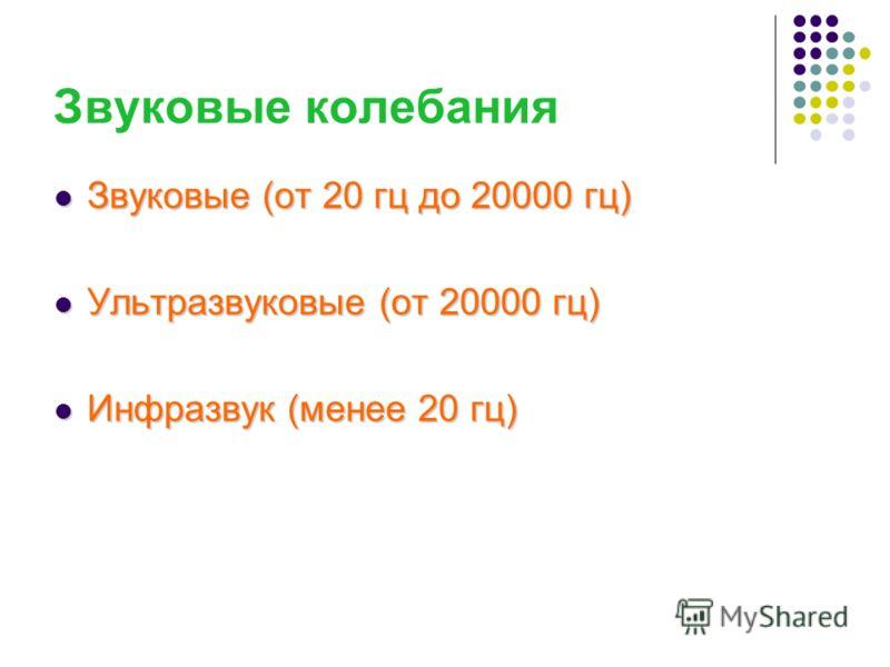 Звуковые колебания Звуковые (от 20 гц до 20000 гц) Ультразвуковые (от 20000 гц) Инфразвук (менее 20 гц)