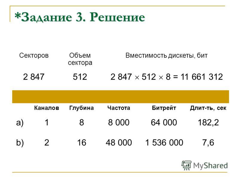 *Задание 3. Решение СекторовОбъем сектора Вместимость дискеты, бит 2 847512 2 847 512 8 = 11 661 312 КаналовГлубинаЧастотаБитрейтДлит-ть, сек a)188 00064 000182,2 b)21648 0001 536 0007,6