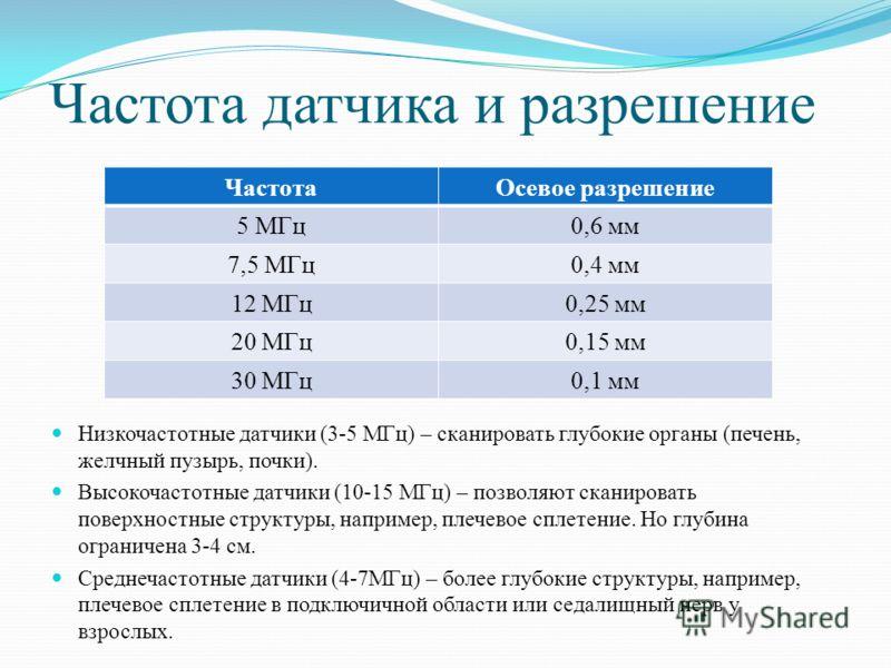 Частота датчика и разрешение Низкочастотные датчики (3-5 МГц) – сканировать глубокие органы (печень, желчный пузырь, почки). Высокочастотные датчики (10-15 МГц) – позволяют сканировать поверхностные структуры, например, плечевое сплетение. Но глубина