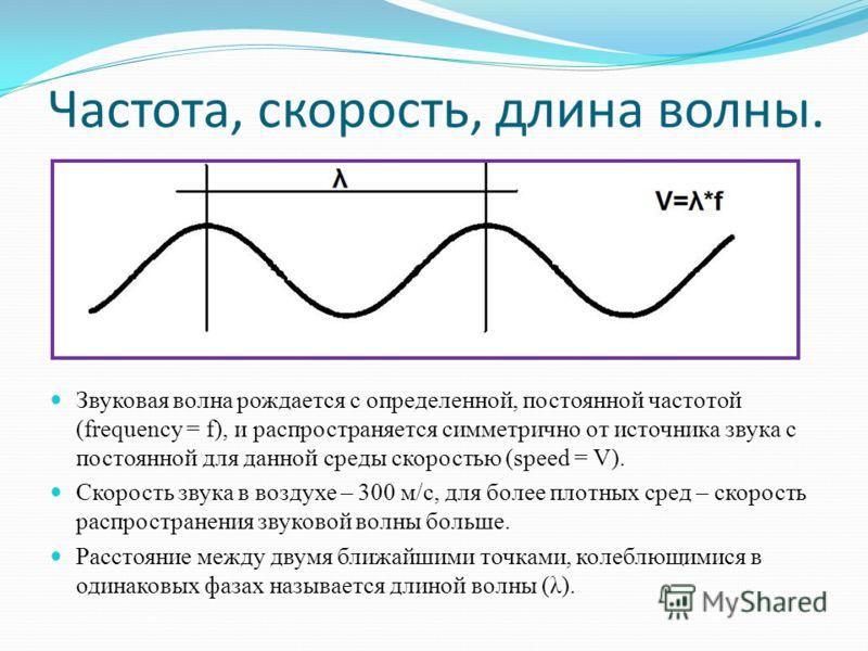 Частота, скорость, длина волны. Звуковая волна рождается с определенной, постоянной частотой (frequency = f), и распространяется симметрично от источника звука с постоянной для данной среды скоростью (speed = V). Скорость звука в воздухе – 300 м/с, д