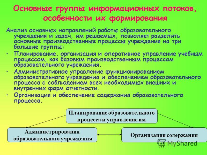 Основные группы информационных потоков, особенности их формирования Анализ основных направлений работы образовательного учреждения и задач, им решаемых, позволяет разделить основные производственные процессы учреждения на три большие группы: Планиров