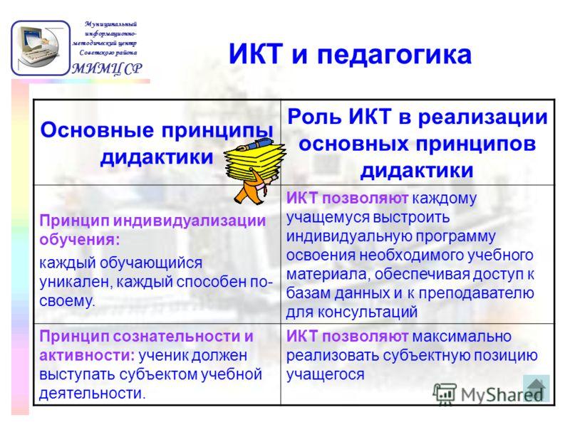 МИМЦ СР Муниципальный информационно- методический центр Советского района ИКТ и педагогика Основные принципы дидактики Роль ИКТ в реализации основных принципов дидактики Принцип индивидуализации обучения: каждый обучающийся уникален, каждый способен
