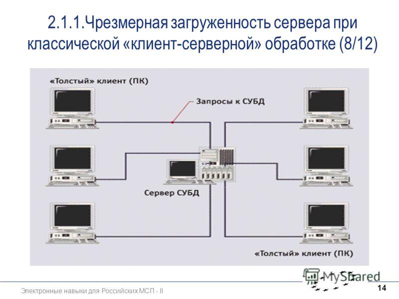 Электронные навыки для Российских МСП - II 14 2.1.1.Чрезмерная загруженность сервера при классической «клиент-серверной» обработке (8/12)