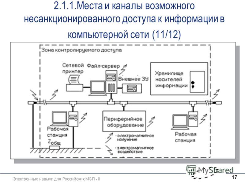 Электронные навыки для Российских МСП - II 17 2.1.1.Места и каналы возможного несанкционированного доступа к информации в компьютерной сети (11/12)