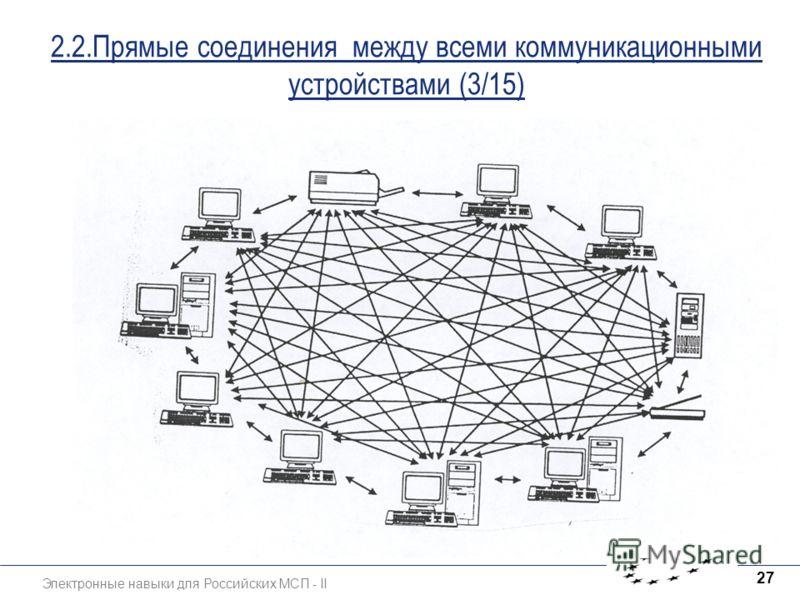 Электронные навыки для Российских МСП - II 27 2.2.Прямые соединения между всеми коммуникационными устройствами (3/15)
