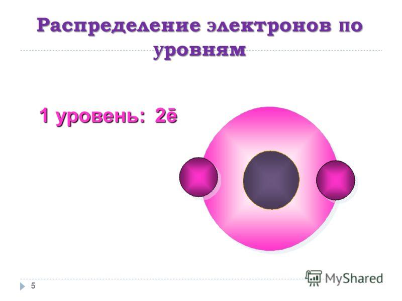 Распределение электронов по уровням 4 N=2n 2 формула для вычисления количества электронов на энергетических уровнях. 1 Й уровень - 2 электрона. 2 Й уровень - 8 электронов. 3 Й уровень - 18 электронов. 4 Й уровень - 32 электрона.