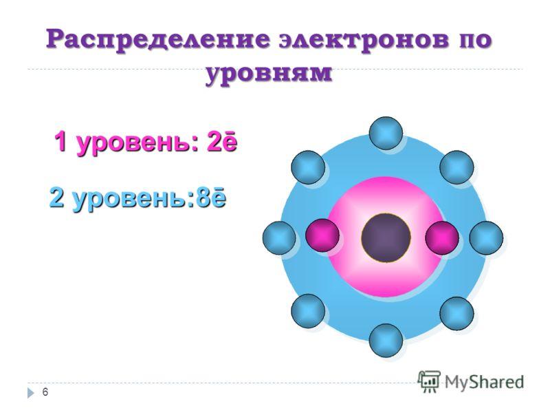 Распределение электронов по уровням 5 1 уровень: 2ē2ē2ē2ē