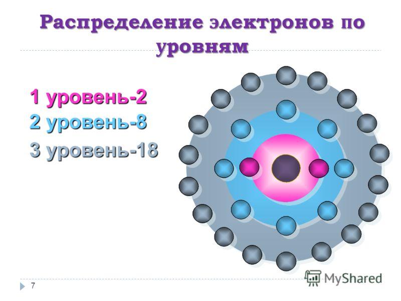 Распределение электронов по уровням 6 1 уровень: 2ē 2 уровень:8ē