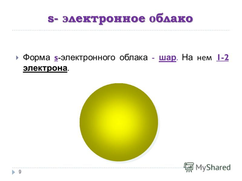 Распределение электронов по уровням 8 2 8 18 32