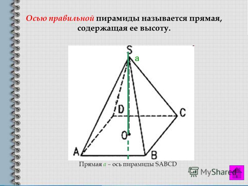 Осью правильной пирамиды называется прямая, содержащая ее высоту. а Прямая а – ось пирамиды SABCD