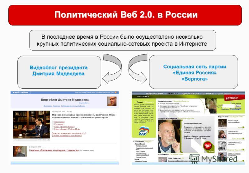 Политический Веб 2.0. в России В последнее время в России было осуществлено несколько крупных политических социально-сетевых проекта в Интернете Видеоблог президента Дмитрия Медведева Социальная сеть партии «Единая Россия» «Берлога»