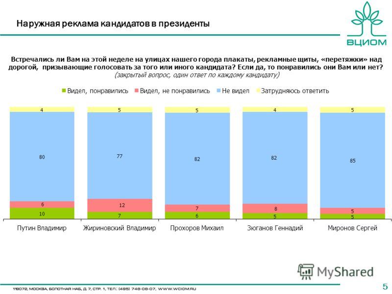 55 Наружная реклама кандидатов в президенты