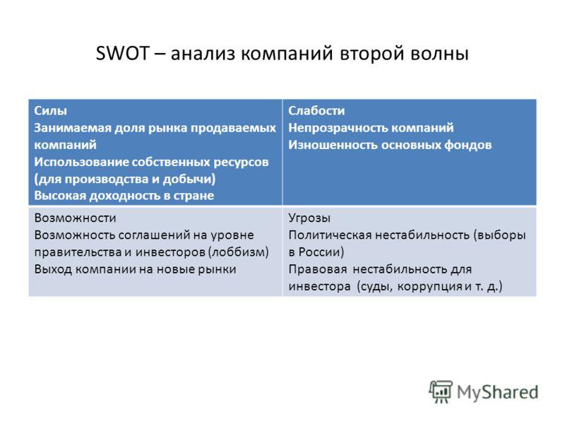 SWOT – анализ компаний второй волны Силы Занимаемая доля рынка продаваемых компаний Использование собственных ресурсов (для производства и добычи) Высокая доходность в стране Слабости Непрозрачность компаний Изношенность основных фондов Возможности В