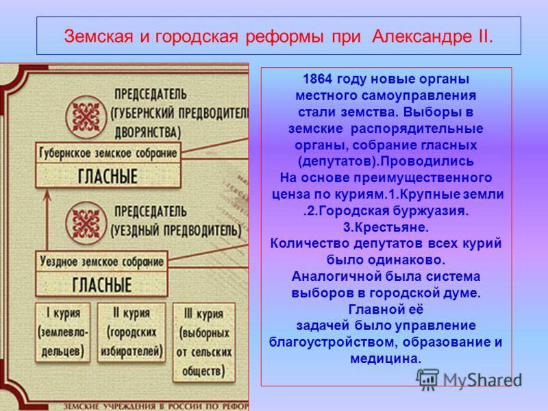 военная реформа 1864 года