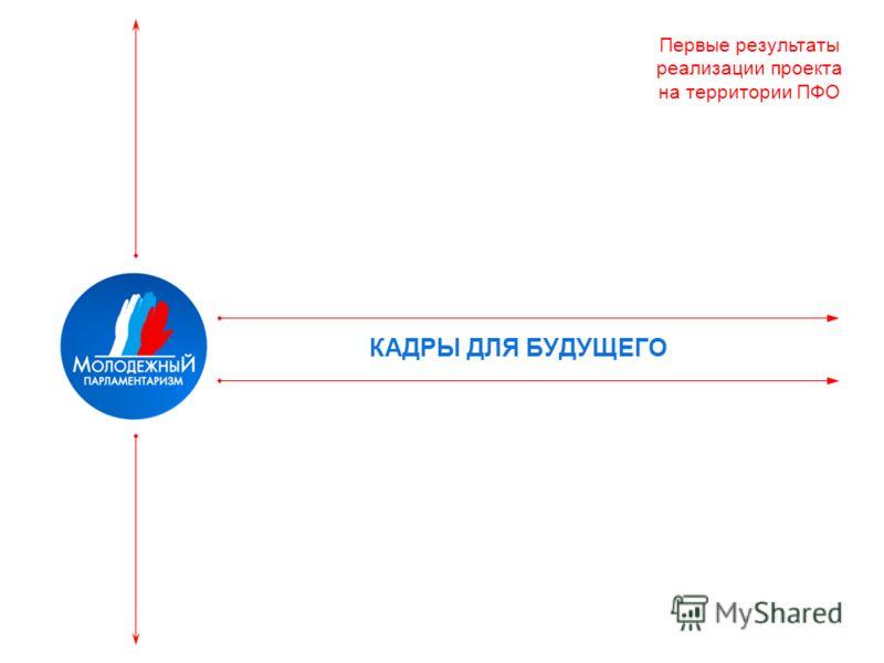 КАДРЫ ДЛЯ БУДУЩЕГО Первые результаты реализации проекта на территории ПФО