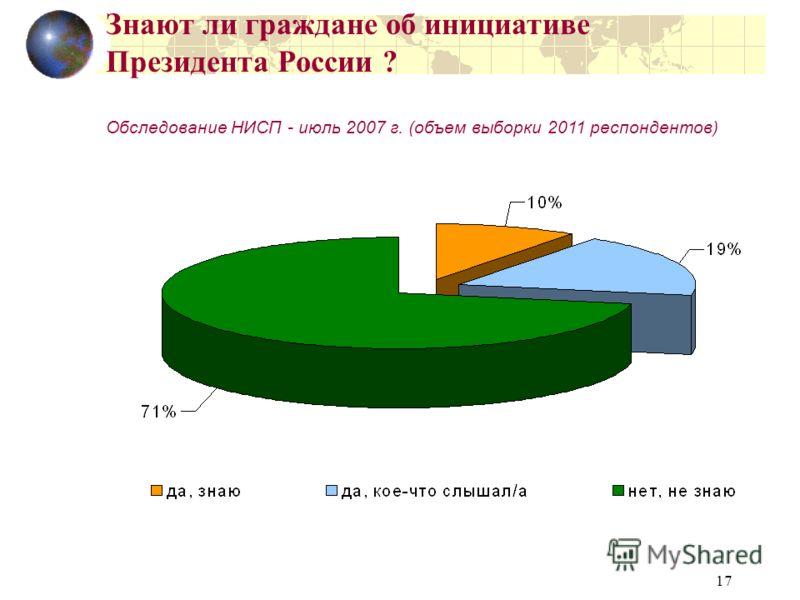 17 Знают ли граждане об инициативе Президента России ? Обследование НИСП - июль 2007 г. (объем выборки 2011 респондентов)