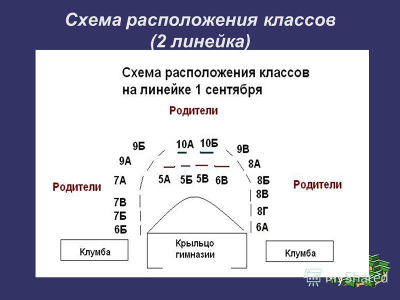 Схема расположения классов (2 линейка)