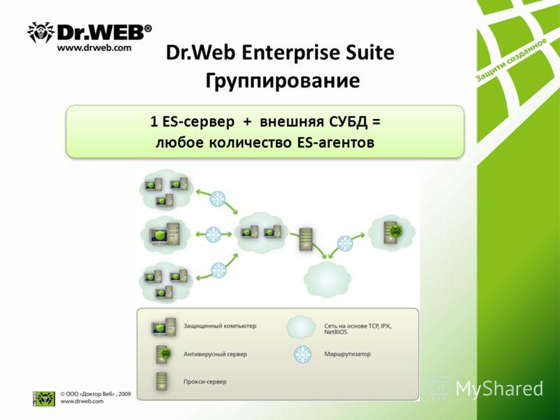 Dr.Web Enterprise Suite Группирование 1 ES-сервер + внешняя СУБД = любое количество ES-агентов 1 ES-сервер + внешняя СУБД = любое количество ES-агентов