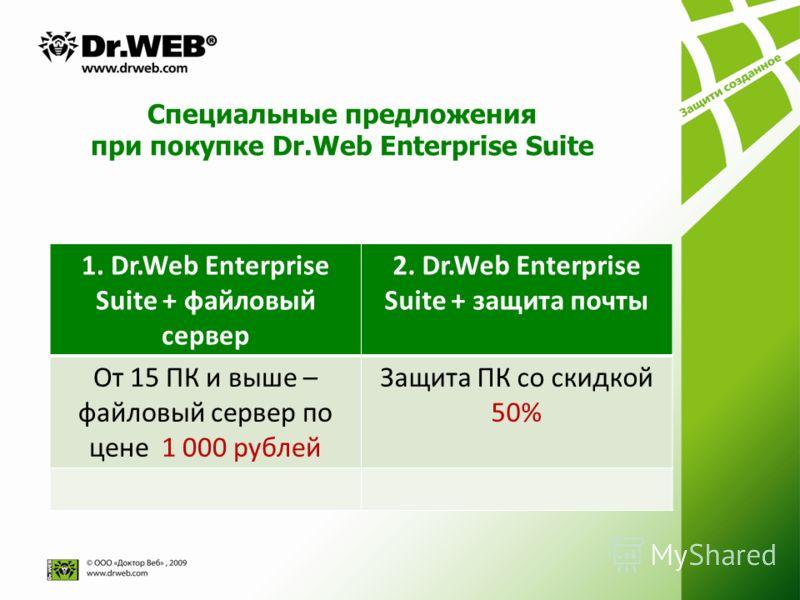 Специальные предложения при покупке Dr.Web Enterprise Suite 1. Dr.Web Enterprise Suite + файловый сервер 2. Dr.Web Enterprise Suite + защита почты От 15 ПК и выше – файловый сервер по цене 1 000 рублей Защита ПК со скидкой 50%
