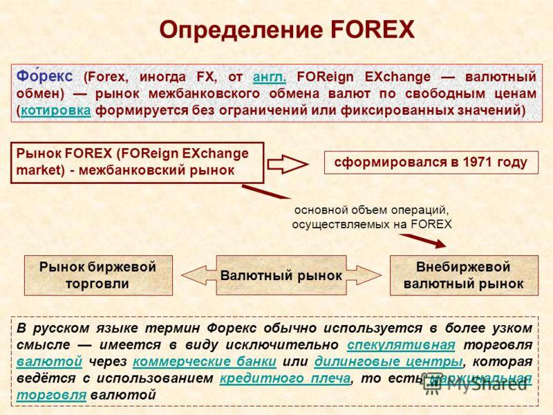 Определение FOREX Фо́рекс (Forex, иногда FX, от англ. FOReign EXchange валютный обмен) рынок межбанковского обмена валют по свободным ценам (котировка формируется без ограничений или фиксированных значений)англ.котировка Рынок FOREX (FOReign ЕХchange