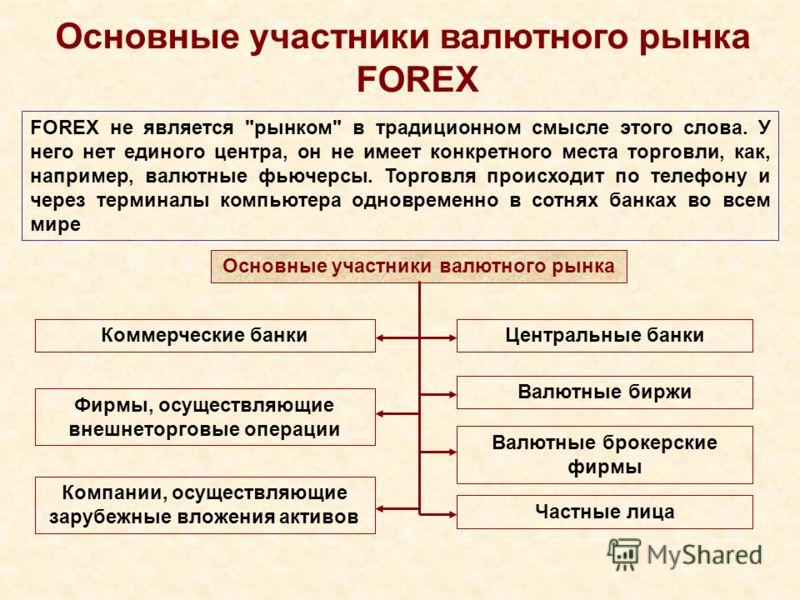 Основные участники валютного рынка FORЕХ FOREX не является