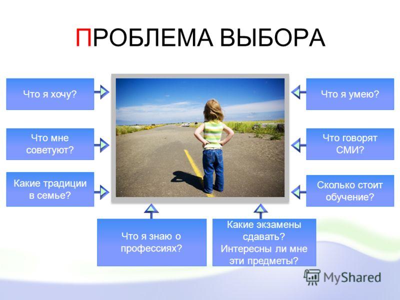ПРОБЛЕМА ВЫБОРА Что я знаю о профессиях? Какие экзамены сдавать? Интересны ли мне эти предметы? Что я умею? Что говорят СМИ? Сколько стоит обучение? Какие традиции в семье? Что мне советуют? Что я хочу?