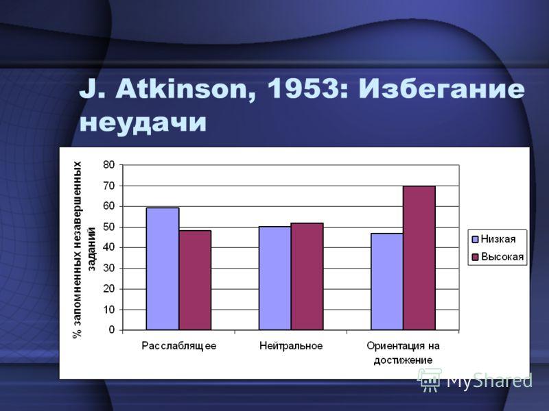 J. Atkinson, 1953: Избегание неудачи