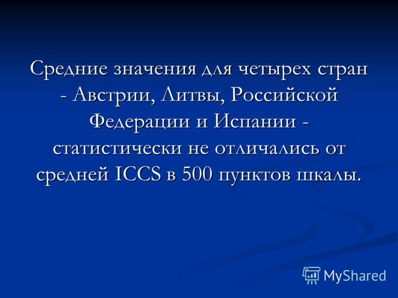 Средние значения для четырех стран - Австрии, Литвы, Российской Федерации и Испании - статистически не отличались от средней ICCS в 500 пунктов шкалы.