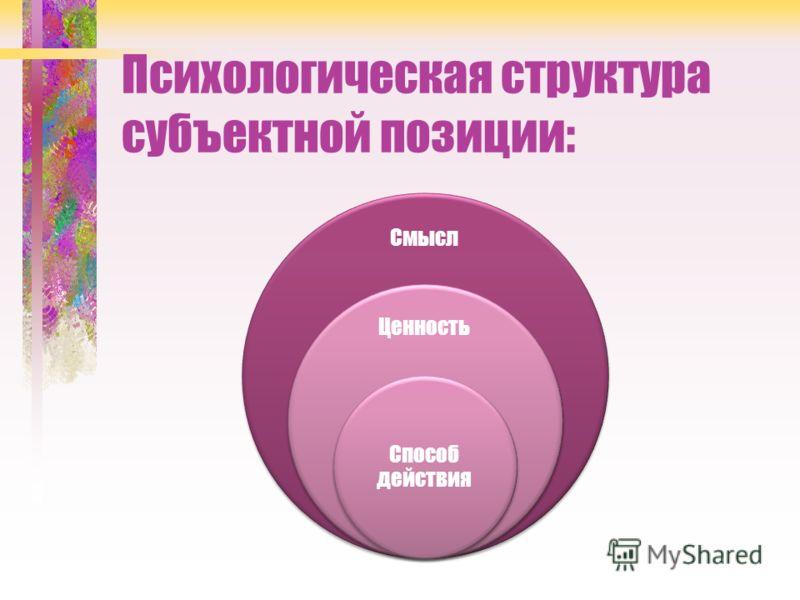 Психологическая структура субъектной позиции: Смысл Ценность Способ действия