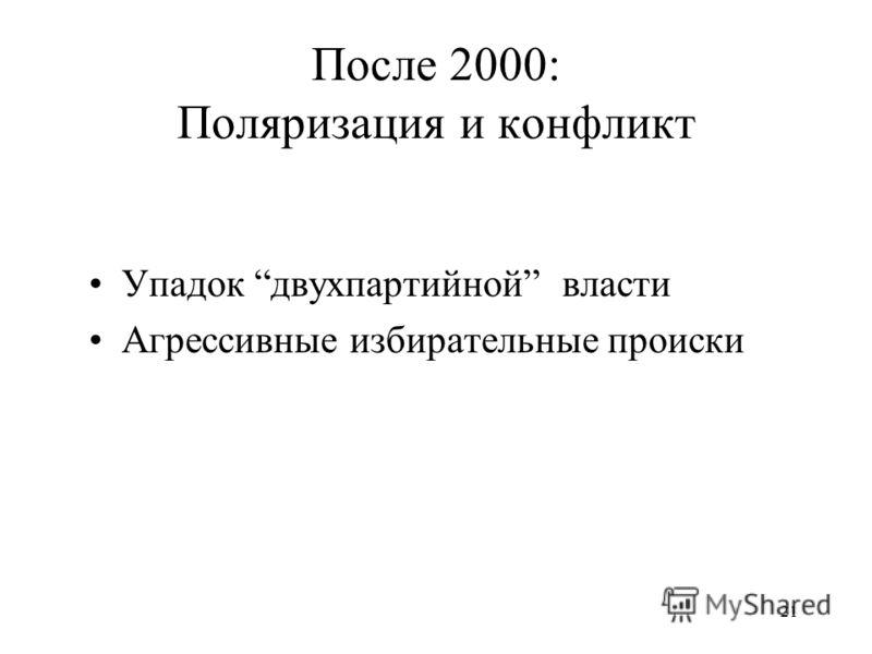 21 После 2000: Поляризация и конфликт Упадок двухпартийной власти Агрессивные избирательные происки